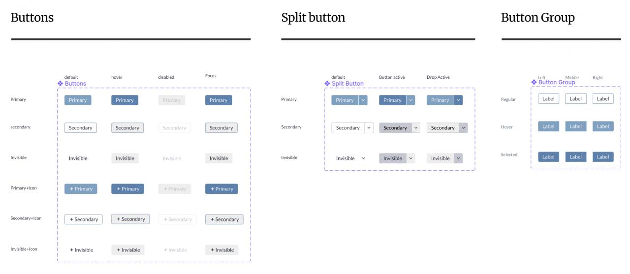 Design system components